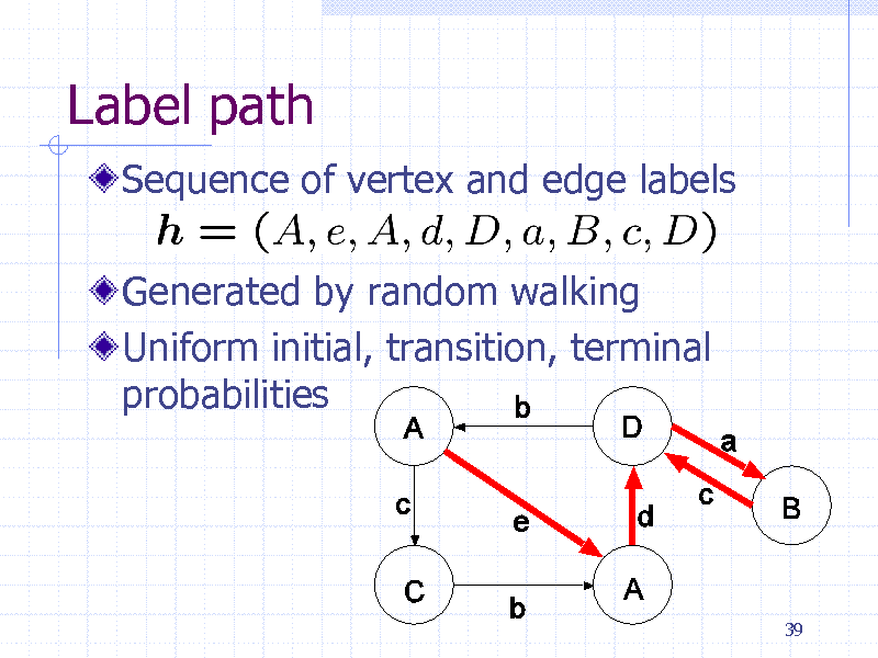 Slide: Label path Sequence of vertex and edge labels  Generated by random walking Uniform initial, transition, terminal probabilities  39