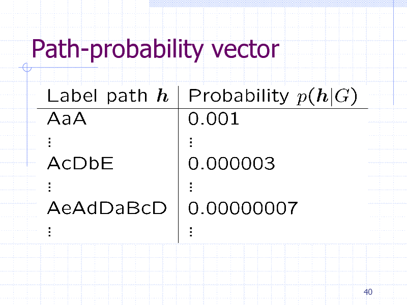 Slide: Path-probability vector  40
