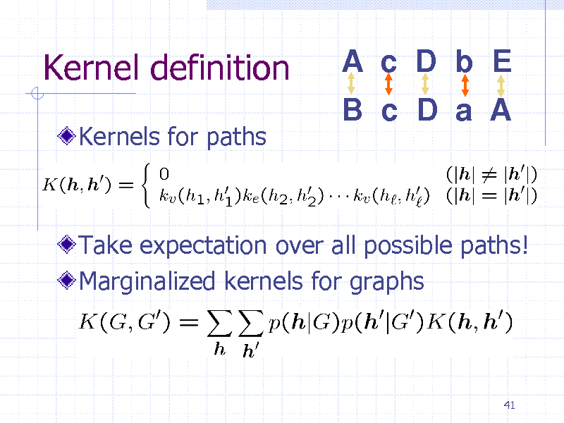 Slide: Kernel definition Kernels for paths  A c D b E  B c D a A  Take expectation over all possible paths! Marginalized kernels for graphs  41