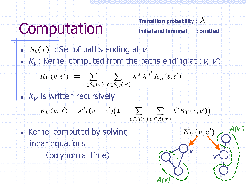 Slide: Computation    Transition probability : Initial and terminal : omitted  : Set of paths ending at v KV : Kernel computed from the paths ending at (v, v)    KV is written recursively    Kernel computed by solving linear equations polynomial time A(v)  A(v) v  v 42