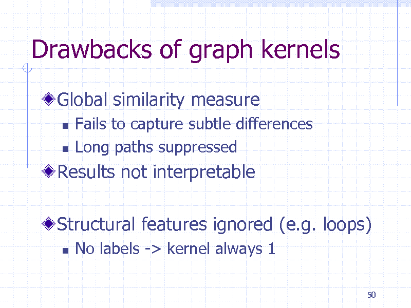 Slide: Drawbacks of graph kernels Global similarity measure    Fails to capture subtle differences Long paths suppressed  Results not interpretable  Structural features ignored (e.g. loops)   No labels -> kernel always 1 50