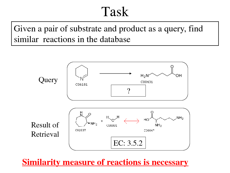 Slide: Task Given a pair of substrate and product as a query, find similar reactions in the database  Query ?  Result of Retrieval EC: 3.5.2  Similarity measure of reactions is necessary
