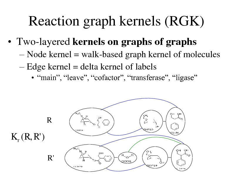 Slide: Reaction graph kernels (RGK)  Two-layered kernels on graphs of graphs  Node kernel = walk-based graph kernel of molecules  Edge kernel = delta kernel of labels  main, leave, cofactor, transferase, ligase  R  K r ( R, R' ) R'