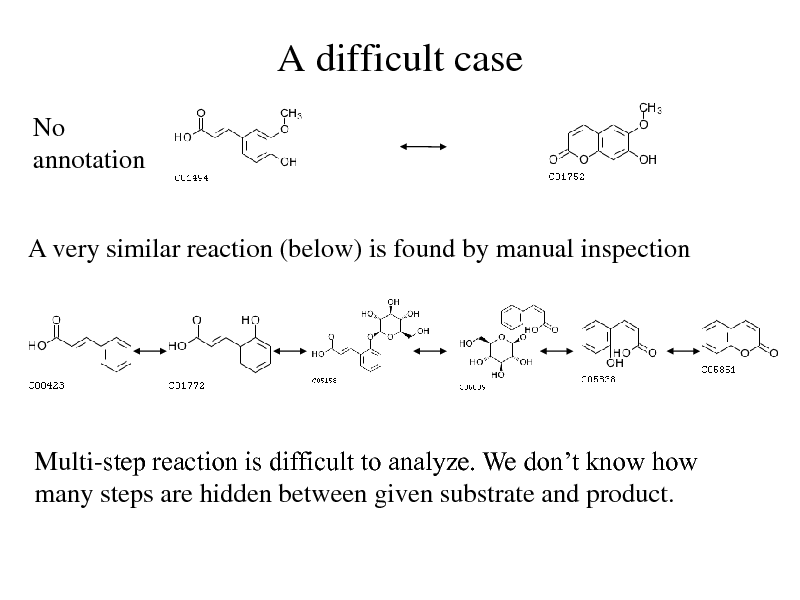 Slide: A difficult case No annotation  A very similar reaction (below) is found by manual inspection  Multi-step reaction is difficult to analyze. We dont know how many steps are hidden between given substrate and product.