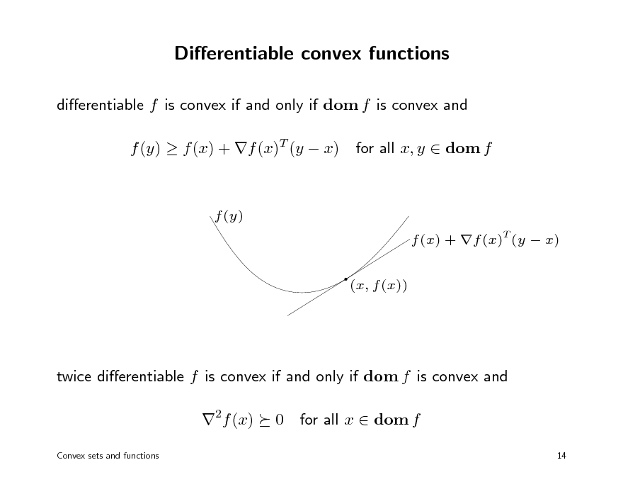 Slide: Dierentiable convex functions dierentiable f is convex if and only if dom f is convex and f (y)  f (x) + f (x)T (y  x) f (y) f (x) + f (x)T (y  x) (x, f (x))  for all x, y  dom f  twice dierentiable f is convex if and only if dom f is convex and 2f (x) Convex sets and functions  0 for all x  dom f 14