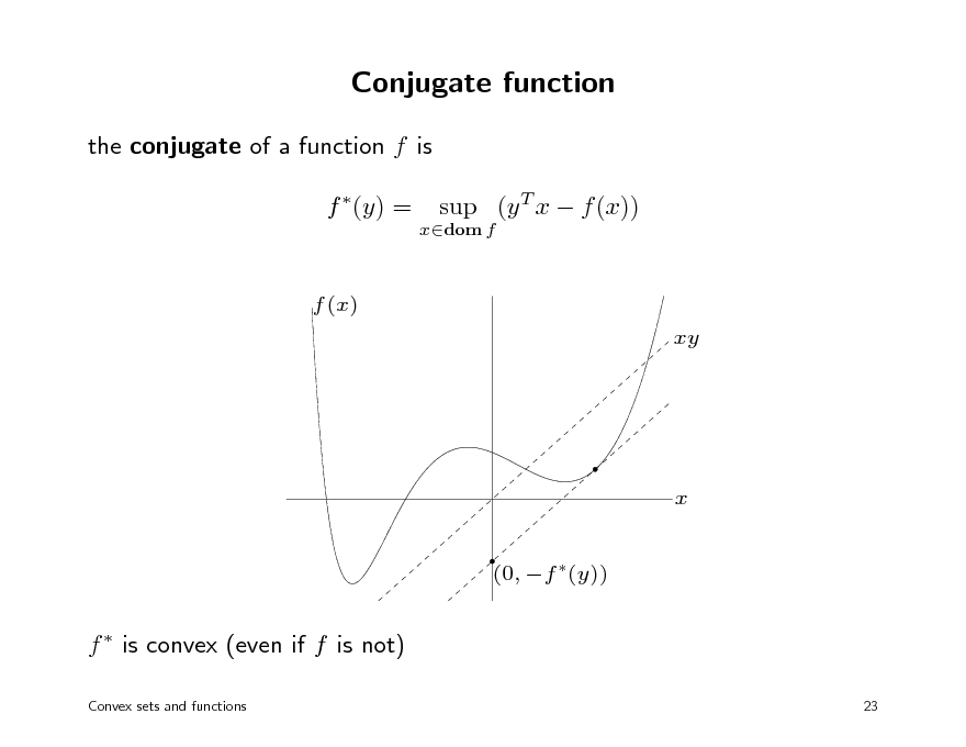 Slide: Conjugate function the conjugate of a function f is f (y) = xdom f  sup (y T x  f (x))  f (x) xy  x (0, f (y))  f  is convex (even if f is not) Convex sets and functions 23
