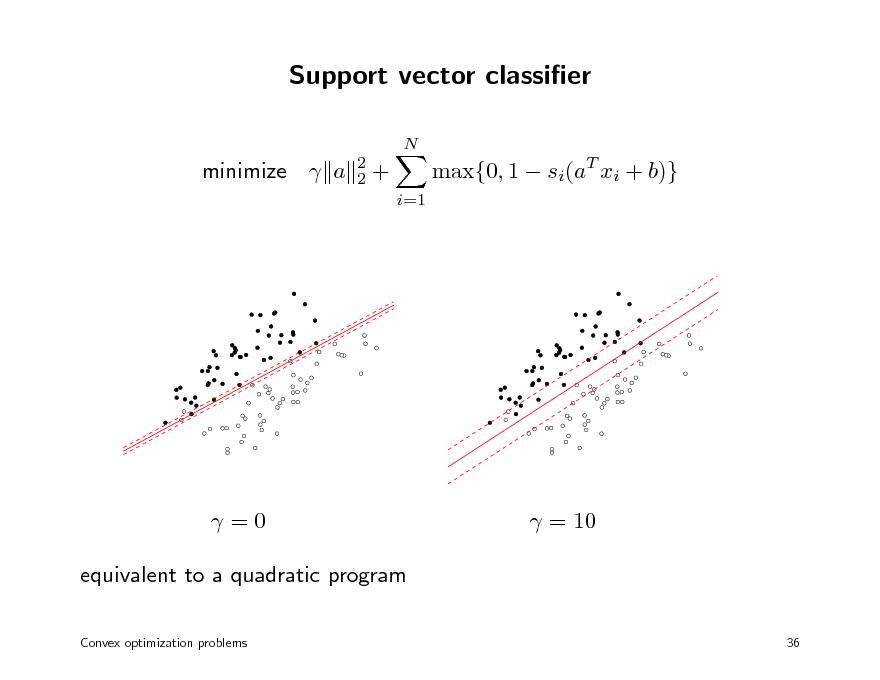 Slide: Support vector classier N 2 2  minimize  a  + i=1  max{0, 1  si(aT xi + b)}  =0 equivalent to a quadratic program Convex optimization problems   = 10  36