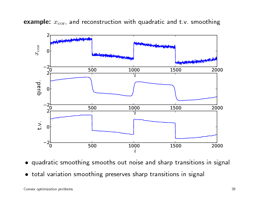 Slide: example: xcor, and reconstruction with quadratic and t.v. smoothing 2  xcor  0 2 0 2 0 2 0 2 0 2 0 500 1000 1500 2000   500  1000  i  1500  2000  quad.    500  1000  i  1500  2000  t.v.    i   quadratic smoothing smooths out noise and sharp transitions in signal  total variation smoothing preserves sharp transitions in signal Convex optimization problems 39