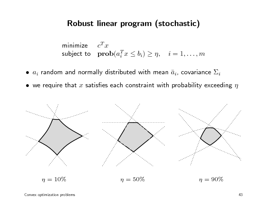 Slide: Robust linear program (stochastic) minimize cT x subject to prob(aT x  bi)  , i  i = 1, . . . , m   ai random and normally distributed with mean ai, covariance i   we require that x satises each constraint with probability exceeding    = 10% Convex optimization problems   = 50%   = 90% 43