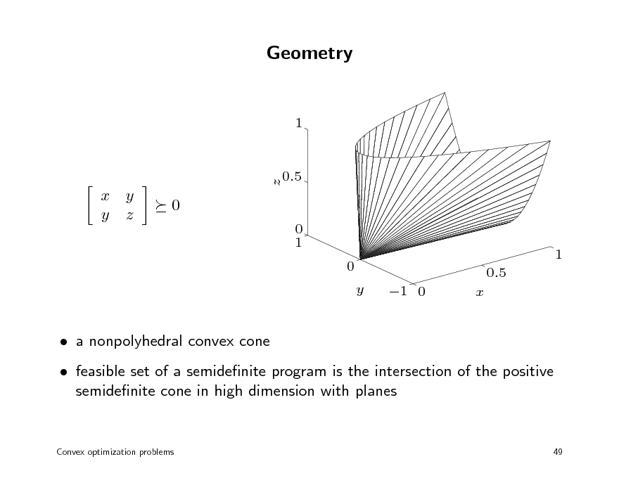 Slide: Geometry  1  x y y z  0 0 1 0 y 1 0 x 0.5 1   a nonpolyhedral convex cone  feasible set of a semidenite program is the intersection of the positive semidenite cone in high dimension with planes  Convex optimization problems  z  0.5  49