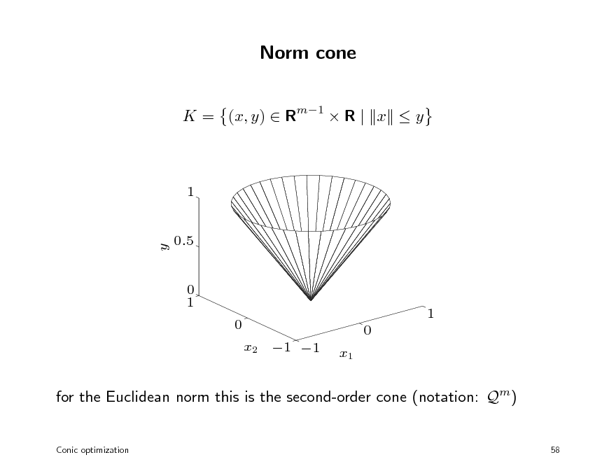 Slide: Norm cone K = (x, y)  Rm1  R | x  y  1  y  0.5  0 1 0 x2 1 1 x1 0  1  for the Euclidean norm this is the second-order cone (notation: Qm) Conic optimization 58