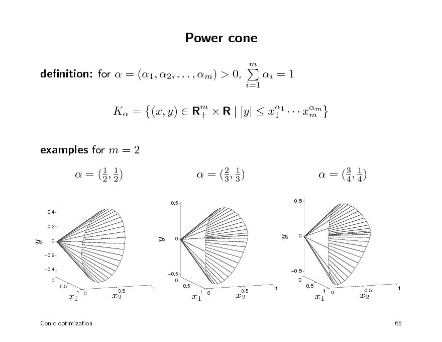 Slide: Power cone m  denition: for  = (1, 2, . . . , m) > 0, i=1  i = 1   K = (x, y)  Rm  R | |y|  x1    xmm + 1  examples for m = 2 1  = (1, 2) 2 0.5 0.4 0.2  1  = (2, 3) 3 0.5  3 1  = (4, 4)  y  0 0.2 0.4 0 0.5  y  0  y 0.5  0  0.5 0  0.5 0 1  x1  1 0  x2  0.5  1  0.5  x1  1 0  x2  0.5  x1  1 0  x2  0.5  1  Conic optimization  65