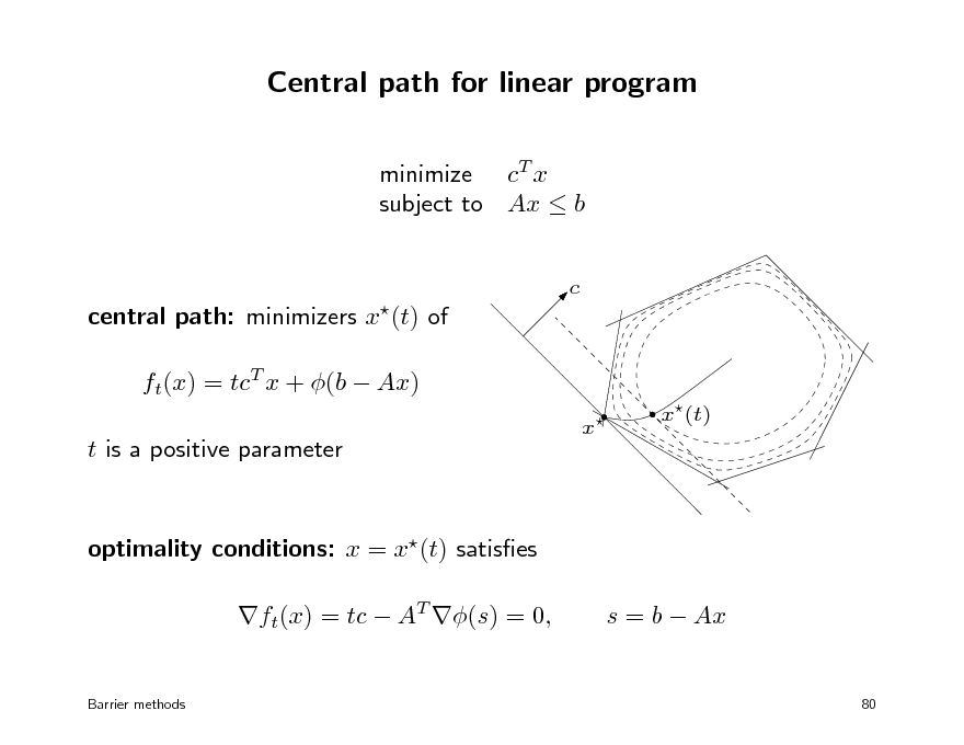 Slide: Central path for linear program minimize cT x subject to Ax  b c  central path: minimizers x(t) of ft(x) = tcT x + (b  Ax) t is a positive parameter x    x(t)  optimality conditions: x = x(t) satises ft(x) = tc  AT (s) = 0, Barrier methods  s = b  Ax 80
