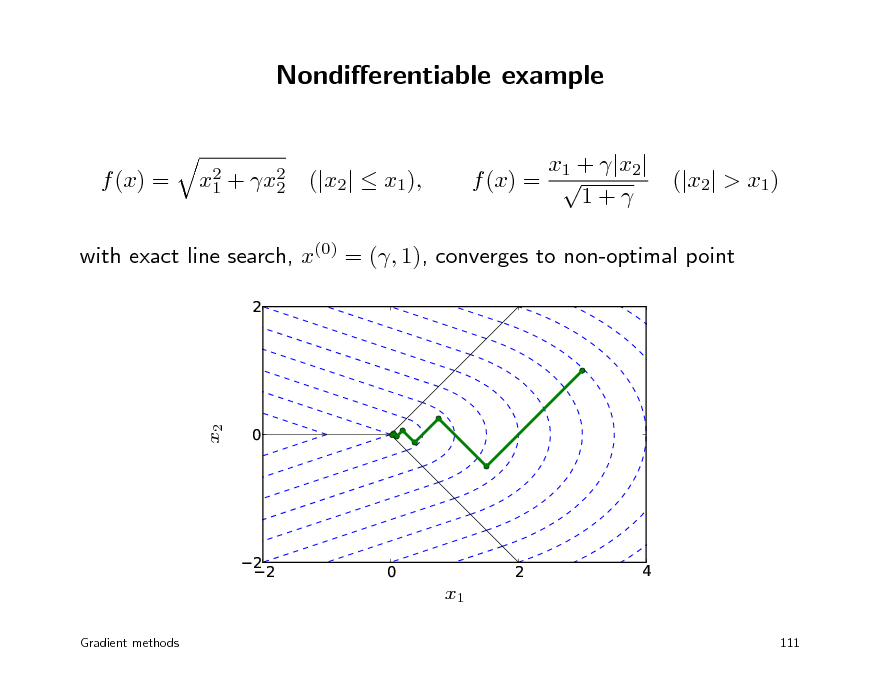 Slide: Nondierentiable example x1 + |x2| f (x) =  1+  f (x) =  x2 + x2 1 2  (|x2|  x1),  (|x2| > x1)  with exact line search, x(0) = (, 1), converges to non-optimal point 2  0  x2  22   0  2  4    x1 Gradient methods 111