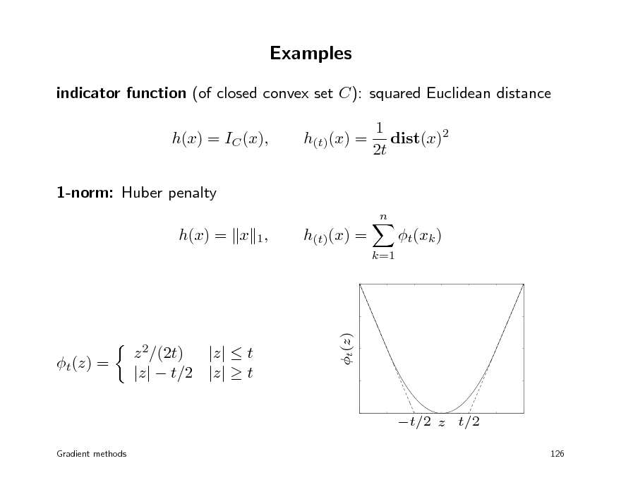Slide: Examples indicator function (of closed convex set C): squared Euclidean distance h(x) = IC (x), 1-norm: Huber penalty n  h(t)(x) =  1 dist(x)2 2t  h(x) = x 1,  h(t)(x) = k=1  t(xk )  t(z) =  z 2/(2t) |z|  t |z|  t/2 |z|  t  t(z)  t/2 z t/2 Gradient methods 126