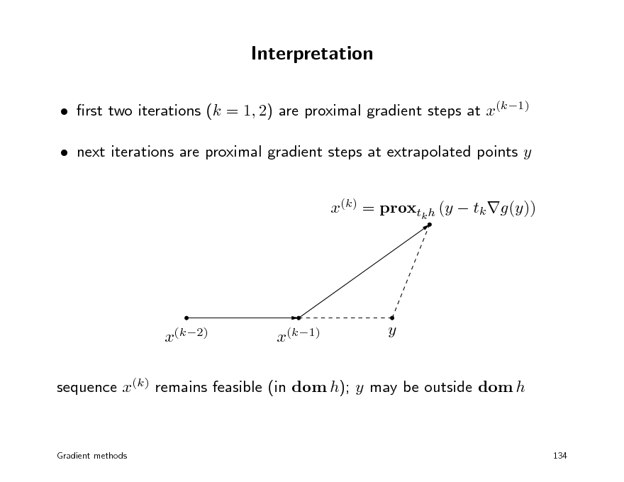 Slide: Interpretation  rst two iterations (k = 1, 2) are proximal gradient steps at x(k1)  next iterations are proximal gradient steps at extrapolated points y x(k) = proxtk h (y  tk g(y))  x(k2)  x(k1)  y  sequence x(k) remains feasible (in dom h); y may be outside dom h  Gradient methods  134