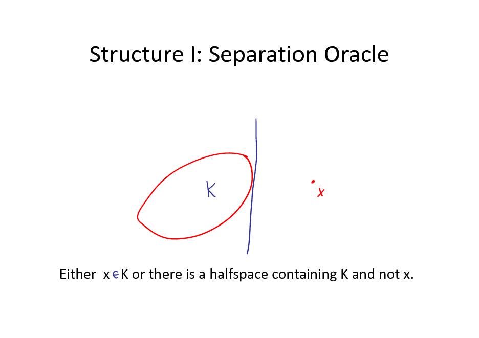 Slide: Structure I: Separation Oracle  Either x K or there is a halfspace containing K and not x.