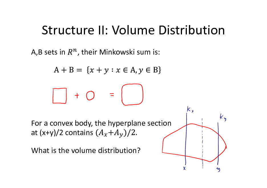 Slide: Structure II: Volume Distribution A,B sets in , their Minkowski sum is:  For a convex body, the hyperplane section at (x+y)/2 contains What is the volume distribution?