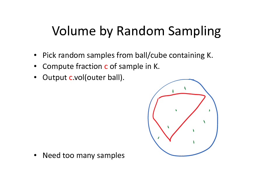 Slide: Volume by Random Sampling  Pick random samples from ball/cube containing K.  Compute fraction c of sample in K.  Output c.vol(outer ball).   Need too many samples