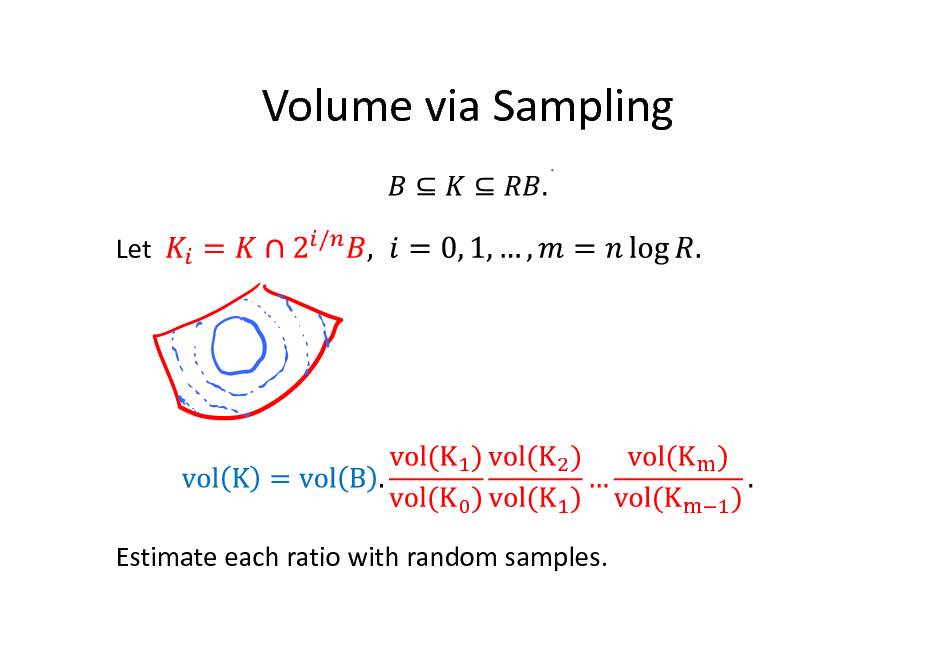 Slide: Volume via Sampling Let /  Estimate each ratio with random samples.