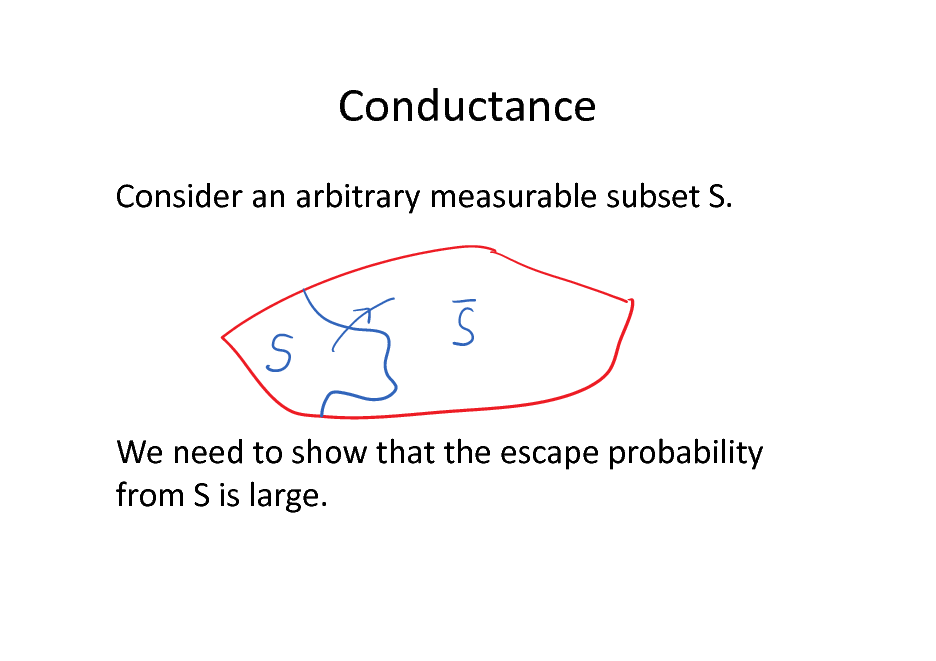 Slide: Conductance Consider an arbitrary measurable subset S.  We need to show that the escape probability from S is large.