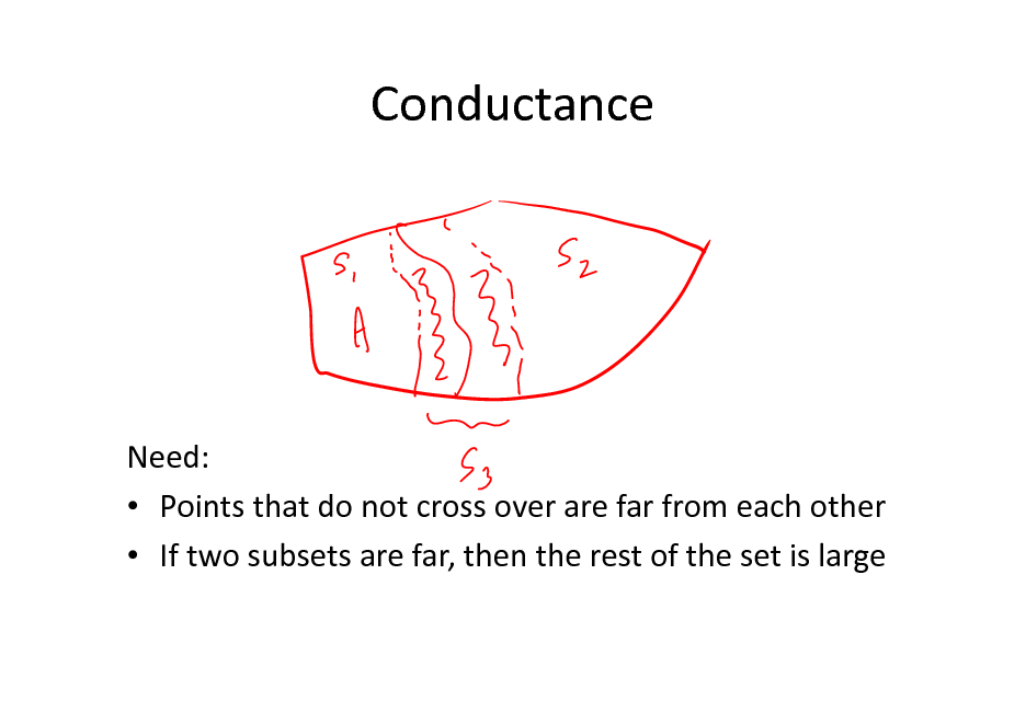 Slide: Conductance  Need:  Points that do not cross over are far from each other  If two subsets are far, then the rest of the set is large