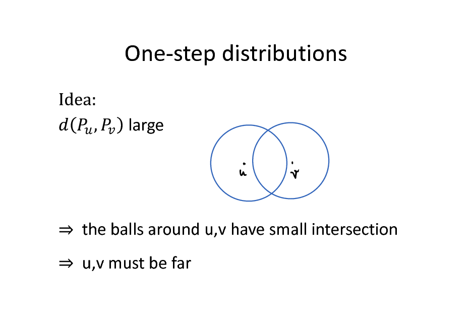 Slide: One-step distributions large  the balls around u,v have small intersection u,v must be far