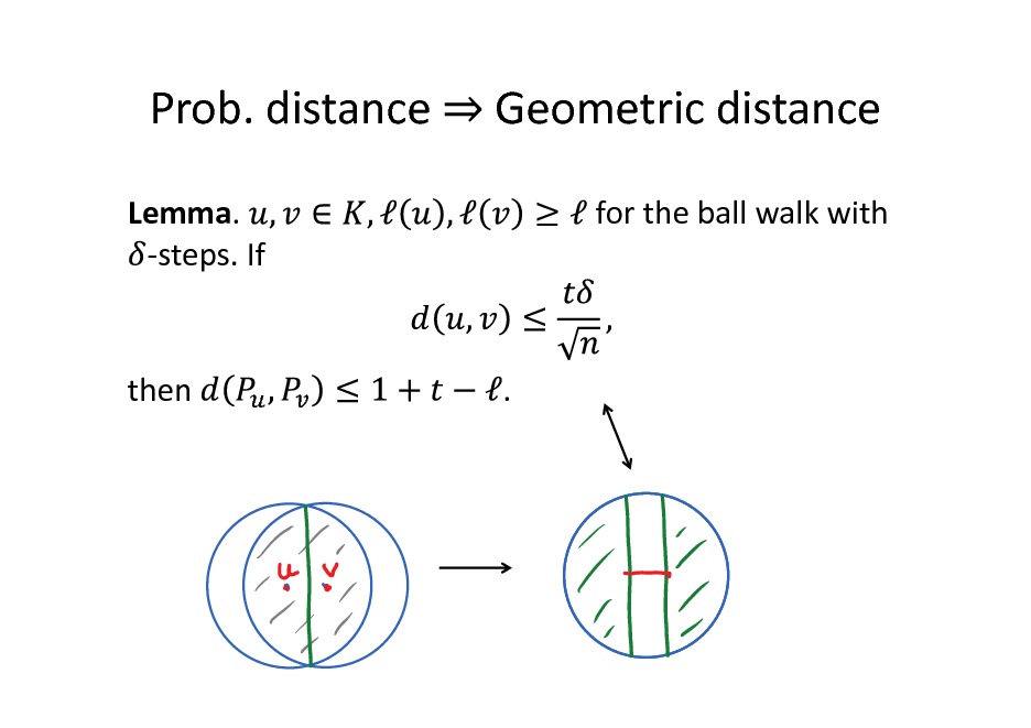 Slide: Prob. distance Lemma. -steps. If  Geometric distance for the ball walk with  then  .