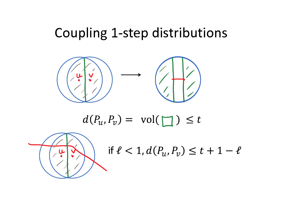 Slide: Coupling 1-step distributions  if