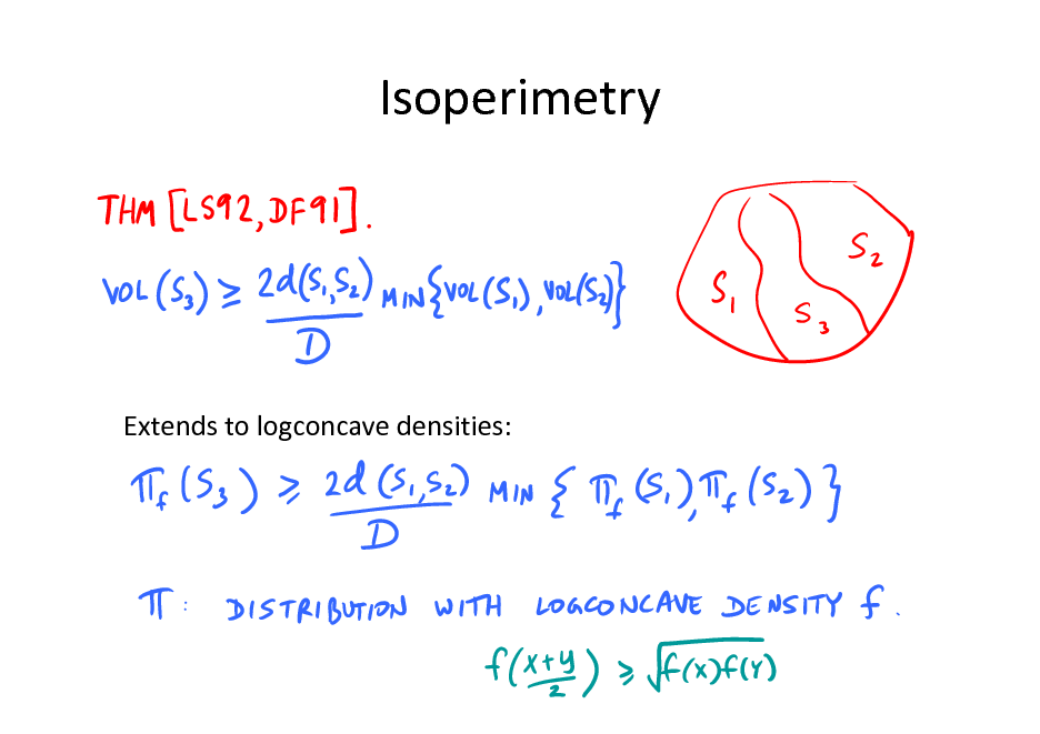 Slide: Isoperimetry  Extends to logconcave densities: