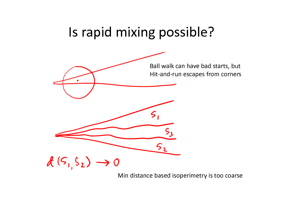 Slide: Is rapid mixing possible? Ball walk can have bad starts, but Hit-and-run escapes from corners  Min distance based isoperimetry is too coarse