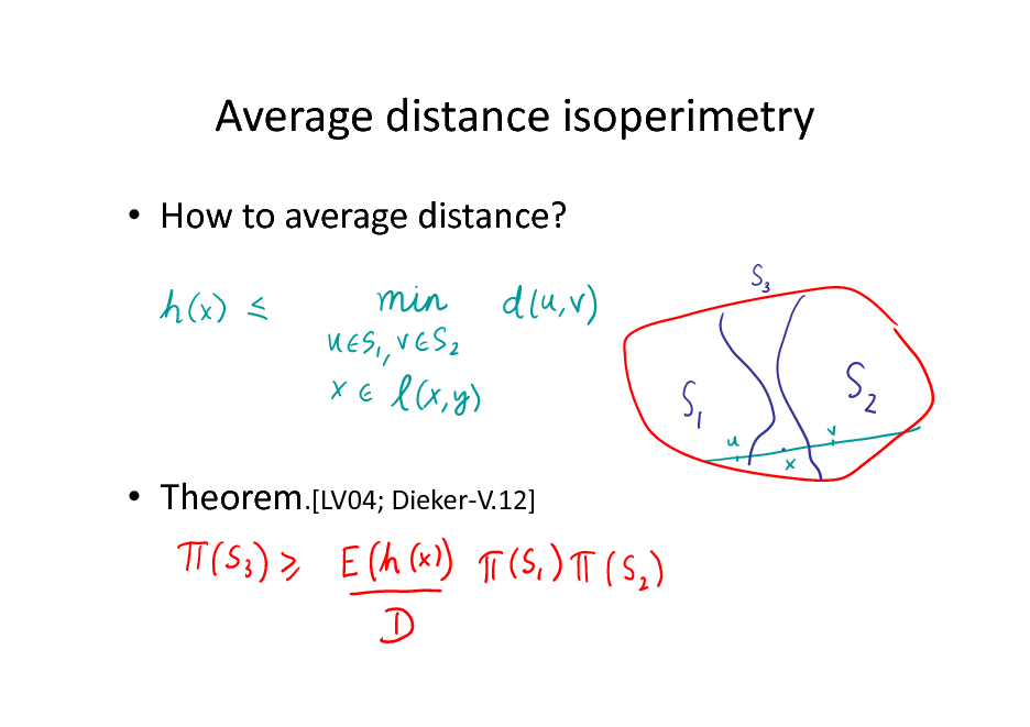Slide: Average distance isoperimetry  How to average distance?   Theorem.[LV04; Dieker-V.12]
