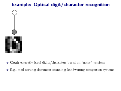 Slide: Example: Optical digit/character recognition  Goal: correctly label digits/characters based on noisy versions E.g., mail sorting; document scanning; handwriting recognition systems