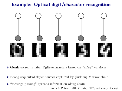 Slide: Example: Optical digit/character recognition  Goal: correctly label digits/characters based on noisy versions strong sequential dependencies captured by (hidden) Markov chain message-passing spreads information along chain (Baum & Petrie, 1966; Viterbi, 1967, and many others)