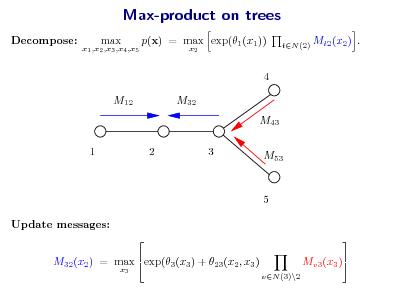 Slide: Max-product on trees Decompose: x1 ,x2 ,x3 ,x4 ,x5  max  p(x) = max exp(1 (x1 )) x2  tN (2)  Mt2 (x2 ) .  replacements M12 M32  4  M43 1 2 3 M53  5 Update messages: M32 (x2 ) = max exp(3 (x3 ) + 23 (x2 , x3 ) x3    vN (3)\2  Mv3 (x3 )