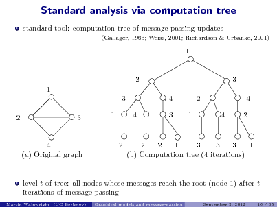 Slide: Standard analysis via computation tree standard tool: computation tree of message-passing updates (Gallager, 1963; Weiss, 2001; Richardson & Urbanke, 2001)  1 2 1 2 3 4 (a) Original graph 1 3 4 4 3 1 2 4 3 4 2  2  2 2 3 3 3 1 1 (b) Computation tree (4 iterations)  level t of tree: all nodes whose messages reach the root (node 1) after t iterations of message-passing Martin Wainwright (UC Berkeley) Graphical models and message-passing September 2, 2012 16 / 35