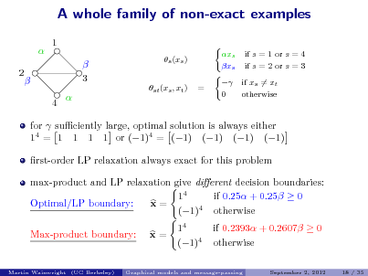 Slide: A whole family of non-exact examples  2  4  1  3 s (xs ) st (xs , xt ) = xs xs  0 if s = 1 or s = 4 if s = 2 or s = 3 if xs = xt otherwise  for  suciently large, optimal solution is always either 14 = 1 1 1 1 or (1)4 = (1) (1) (1) (1) rst-order LP relaxation always exact for this problem max-product and LP relaxation give dierent decision boundaries: 14 if 0.25 + 0.25  0 x= Optimal/LP boundary: (1)4 otherwise Max-product boundary: x= 14 (1)4 if 0.2393 + 0.2607  0 otherwise September 2, 2012 18 / 35  Martin Wainwright (UC Berkeley)  Graphical models and message-passing