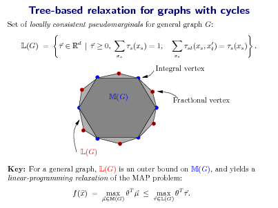 Slide: Tree-based relaxation for graphs with cycles Set of locally consistent pseudomarginals for general graph G: L(G) =   Rd |   0, s (xs ) = 1, xs xt  st (xs , x ) = s (xs ) . t  Integral vertex  M(G)  Fractional vertex  L(G) Key: For a general graph, L(G) is an outer bound on M(G), and yields a linear-programming relaxation of the MAP problem: f (x) = M(G)  max T   max T  .  L(G)