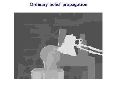 Slide: Ordinary belief propagation