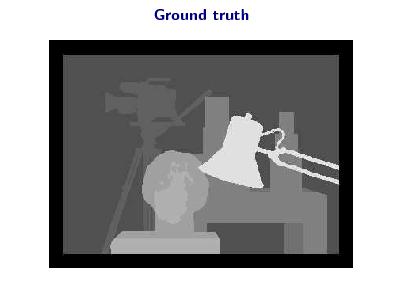 Slide: Ground truth