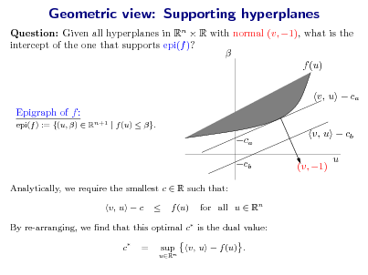 Slide: Geometric view: Supporting hyperplanes Question: Given all hyperplanes in Rn  R with normal (v, 1), what is the intercept of the one that supports epi(f )?  f (u) v, u  ca v, u  cb (v, 1) u  Epigraph of f : epi(f ) := {(u, )  Rn+1 | f (u)  }.  ca cb  Analytically, we require the smallest c  R such that: v, u  c c  f (u) for all u  Rn By re-arranging, we nd that this optimal c is the dual value: = uRn  sup  v, u  f (u) .