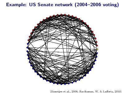 Slide: Example: US Senate network (20042006 voting)  (Banerjee et al., 2008; Ravikumar, W. & Laerty, 2010)