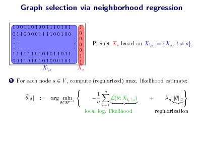 Slide: Graph selection via neighborhood regression 1001101001110101 0110000111100100 ..... ..... 1111110101011011 0011010101000101 ..... 1 0 0 0 0 1 1  Predict Xs based on X\s := {Xs , t = s}.  X\s 1  Xs  For each node s  V , compute (regularized) max. likelihood estimate: [s] := arg min p1 R    1 n  n i=1  L(; Xi, \s )  +  n   1  local log. likelihood  regularization