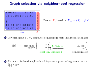 Slide: Graph selection via neighborhood regression 1001101001110101 0110000111100100 ..... ..... 1111110101011011 0011010101000101 ..... 1 0 0 0 0 1 1  Predict Xs based on X\s := {Xs , t = s}.  X\s 1  Xs  For each node s  V , compute (regularized) max. likelihood estimate: [s] := arg min p1 R    1 n  n i=1  L(; Xi, \s )  +  n   1  local log. likelihood  regularization  2  Estimate the local neighborhood N (s) as support of regression vector [s]  Rp1 .